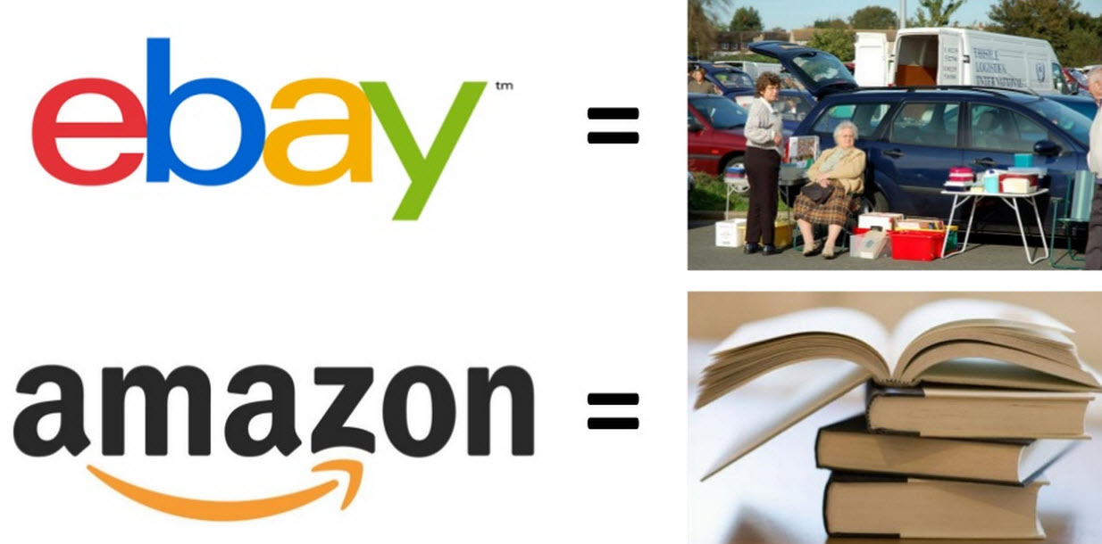 Selling Through Amazon And Ebay In 2014  Smart Insights