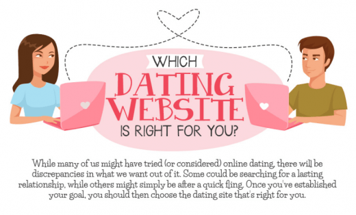 First online dating website
