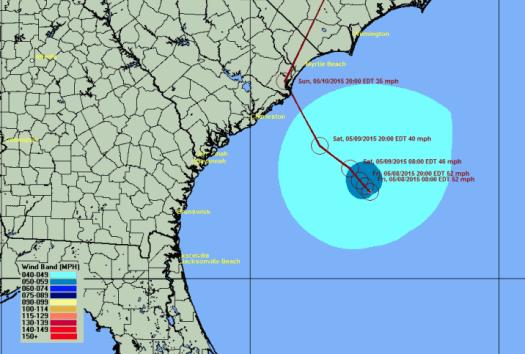Sub-Tropical Storm Ana