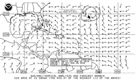 72 hr wind and wave forecast for 8pm 27-Aug-16