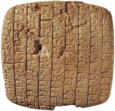 """Lettera del re di Mari al re di Ebla Calco della tavoletta originale in cuneiforme 2400-2350 a.C. circa Roma, Museo del Vicino Oriente, Università """"La Sapienza"""" Inv. TM.75.G.2367 Mari, sul medio Eufrate, fu per un millennio un grande centro di commerci tra la Mesopotamia e la zona siriana e mediterranea. Dalla Siria arrivava anche il vino, bevanda pregiata destinata alle corti e alla tavola regale."""