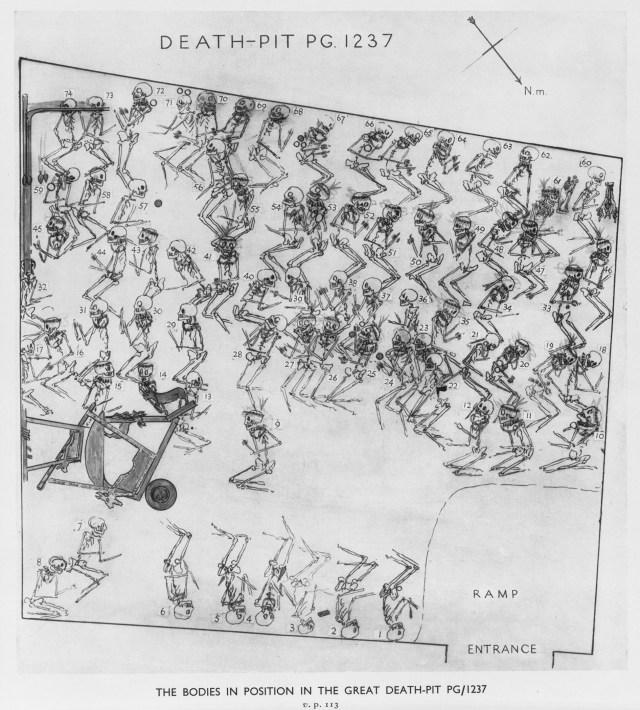 Disegno della disposizione dei corpi rinvenuti nel Big Death-pit. Sono visibili sulla sinistra le arpe e la lira (Foto: sumerianshakespeare.com)