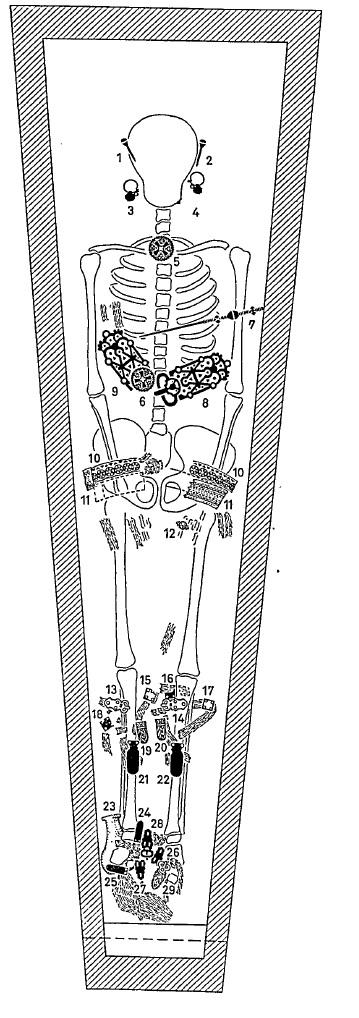Disposizione del tesoro di Arnegonda da France-Lanord