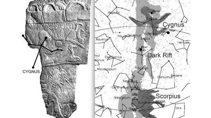 La stele dell'avvoltoio di Gobekli Tepe e le sue corrispondenze stellari.