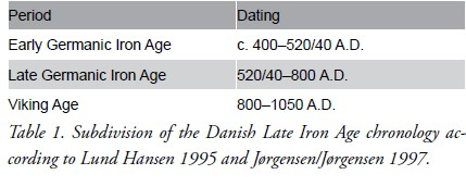 Definizioni dei periodi nord-europei da Lise Ræder Knudsen and Ulla Mannering