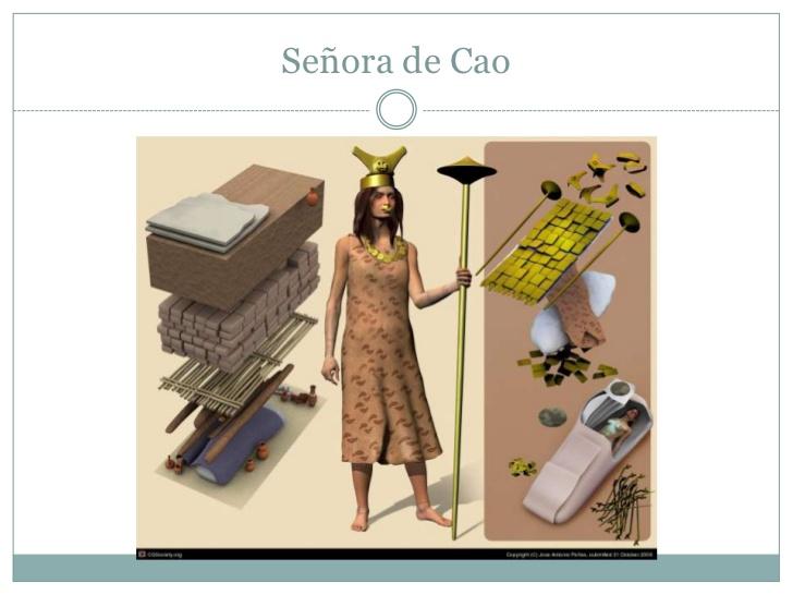 Schema della complessa sepoltura della Signora di Cao (Immagine: es.slideshare.net)
