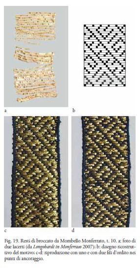 Esempio di ricostruzione del broccato aureo della tomba 10 di Mombello Monferrato da Giostra Anelli
