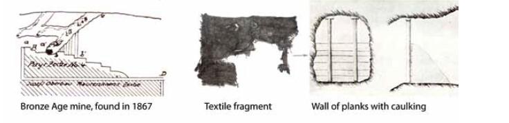 Schema della miniera di rame di Mitterberg, Austria. Nel muro di assi per isolare dalle infiltrazioni d'acqua è stato usato tessuto di lana di recupero (Immagine da Klose 1916 e Zschocke & Preuschen 1932)