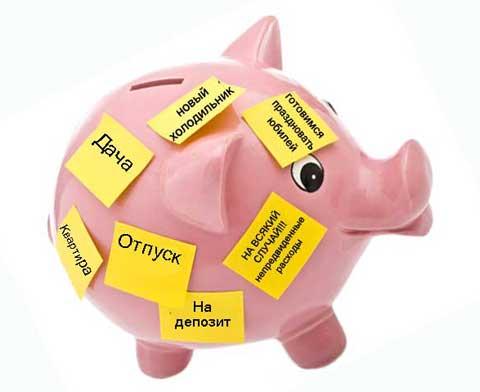 Как создать личный финансовый план?