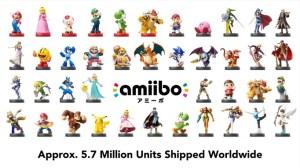 Get ready for more Amiibos. More. Moooorrreeee!!!!!