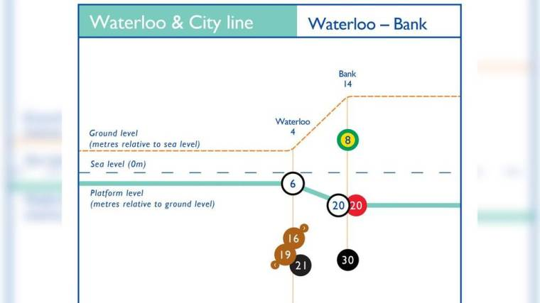 waterlooandcity - Daniel Silva's Tube maps reveal exactly how far underground you are on every station platform