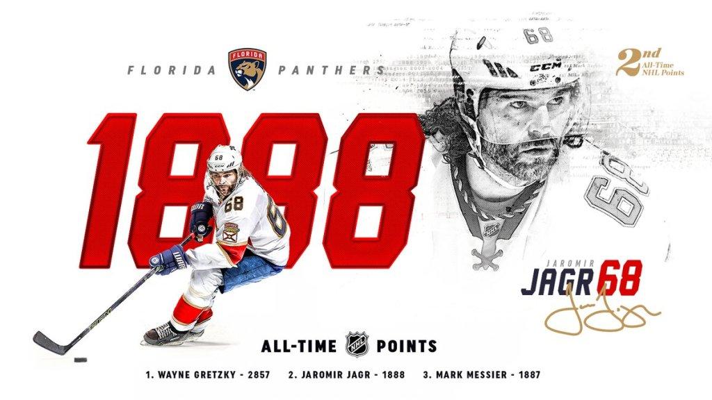 jagr-all-time-NHL