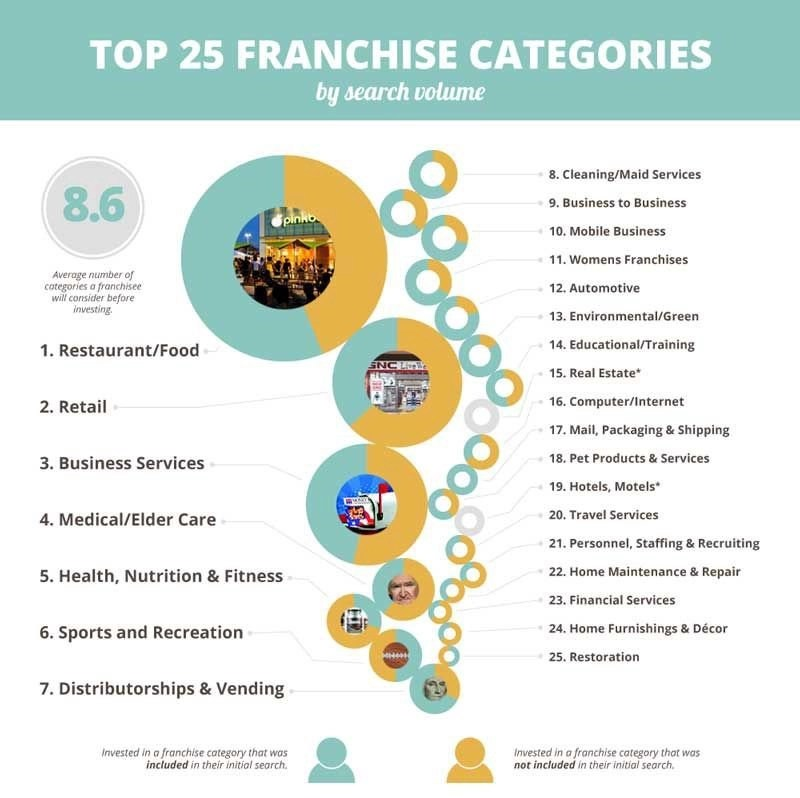 shipping-packaging-store-franchise