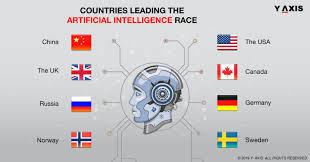 Inteligencia Artificial y las superpotencias del futuro