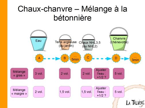 LATALVERE_chauxchanvre