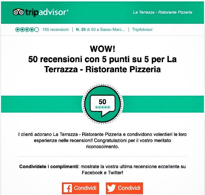 Tripadvisor 50 La Terrazza Mongardino