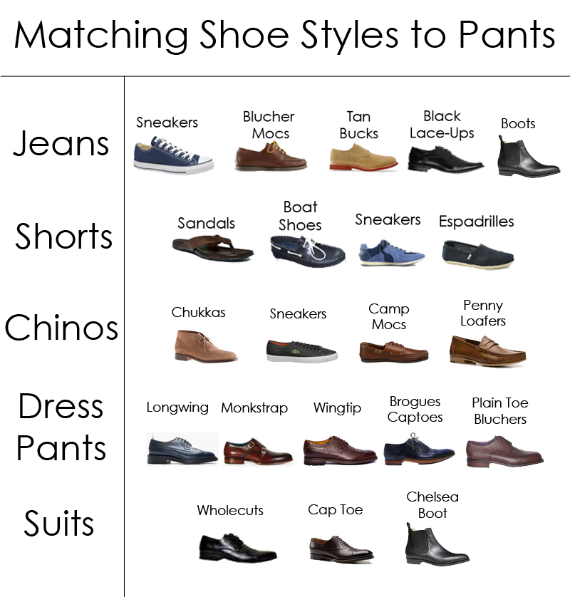 Change Color Of Leather Shoes