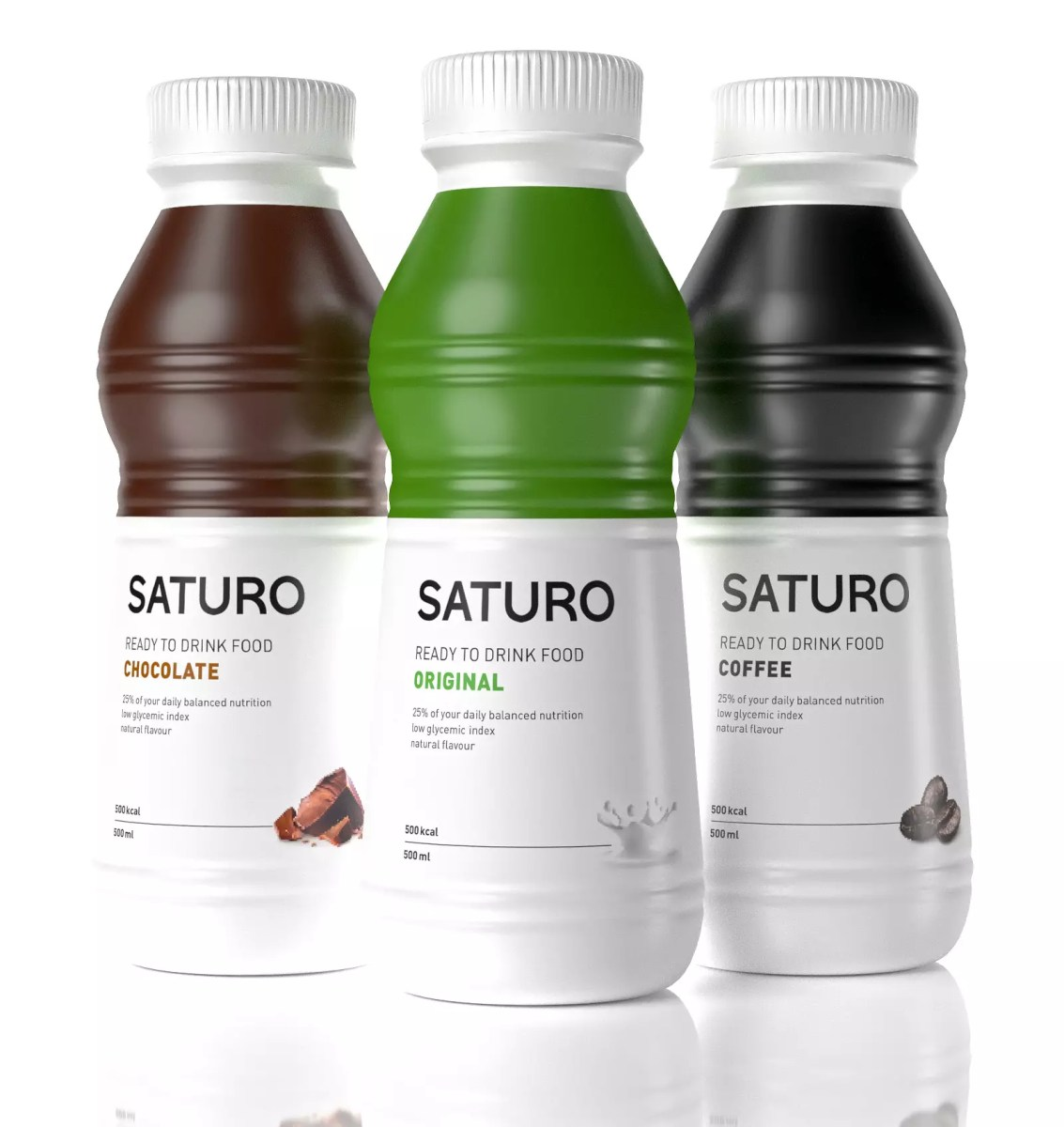 Saturo Review - Brand| Is this the European Soylent?