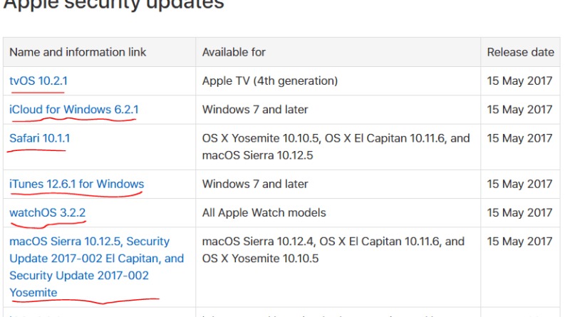 Apple security patches