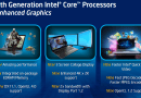 Intel is getting serious about developing it's own graphic cards