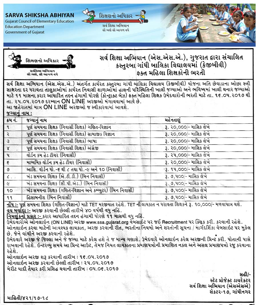 Vacancy in SSA Gujarat Recruitment 2017 Apply Online www ...