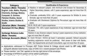 ASF Public School and College Karachi Jobs 2020