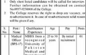 The Fazlehaq College Mardan Jobs 2020