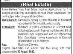 Army Welfare Trust (Real Estate) Jobs 2020