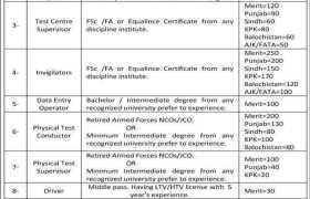 Govt Organization Islamabad Jobs 2020