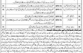 Workers Welfare Board Balochistan Jobs 2020