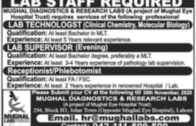 Mughal Diagnostics Labs Jobs 2020