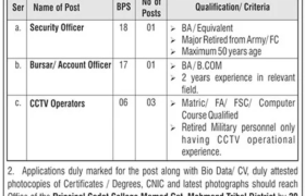 Cadet College Mohmand Jobs 2020