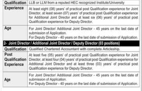 SECP Islamabad Jobs 2020