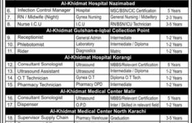 Al-Khidmat Hospital Karachi Jobs 2021