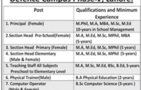 The Punjab School Lahore Jobs 2021