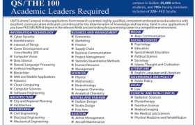 UMT Lahore Campus Jobs 2021