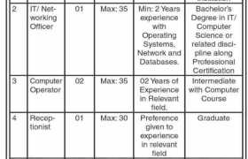 World Bank Funded Project Karachi Jobs 2021
