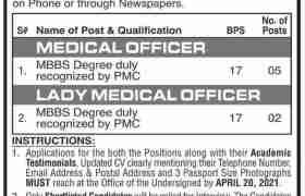 Jobs in GDA Hospital Gwadar 2021