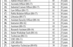 Jobs in Pakistan Council of Scientific & Industrial Research 2021