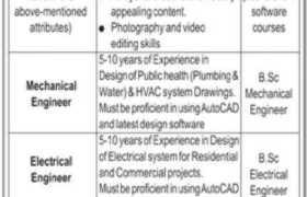 Jobs in Urban Developers Lahore 2021