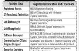 Dr Akbar Niazi Teaching Hospital Jobs 2021