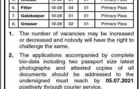 Nara Canal Division Khairpur Jobs 2021