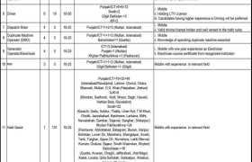 Jobs in Pakistan Bait-ul-Mal 2021