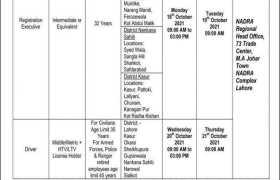 Jobs in NADRA RHO Lahore 2021