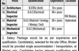 Jobs in Air Headquarters Islamabad 2021