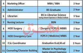 Jobs in GIMS Peshawar 2021