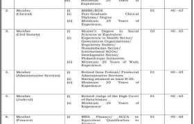 Jobs in SH&ME Department Quetta 2021