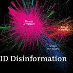 Did China intentionally unfold disinformation concerning the coronavirus?   DW Information