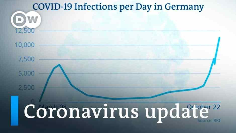 Germany tops 10,000 deaths +++ France surpasses 1 million instances | Coronavirus replace