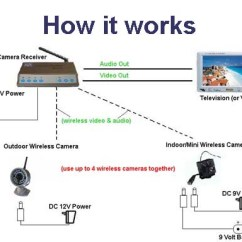 House Wiring Diagram India Ford F 150 Firing Order Secret Camera | Spy Product – Delhi